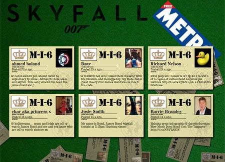 Skyfall Realtime Twitter feed